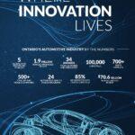 Where innovation lives